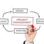 Quelles sont les méthodes de gestion de projet qui ont le vent en poupe?