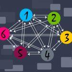 SEO: à quoi sert une obfuscation de liens?